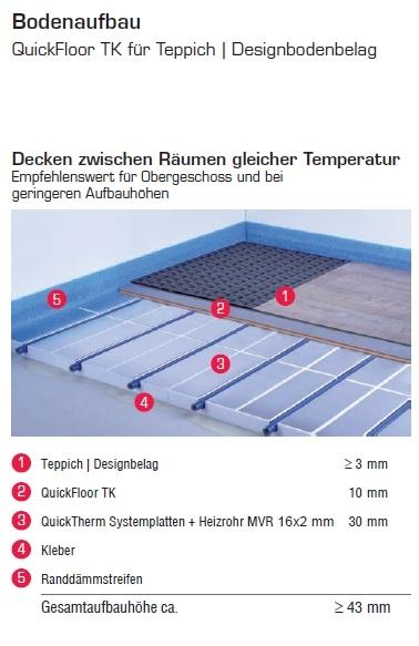 quicktherm f r teppich und vinyl fu bodenheizung und. Black Bedroom Furniture Sets. Home Design Ideas